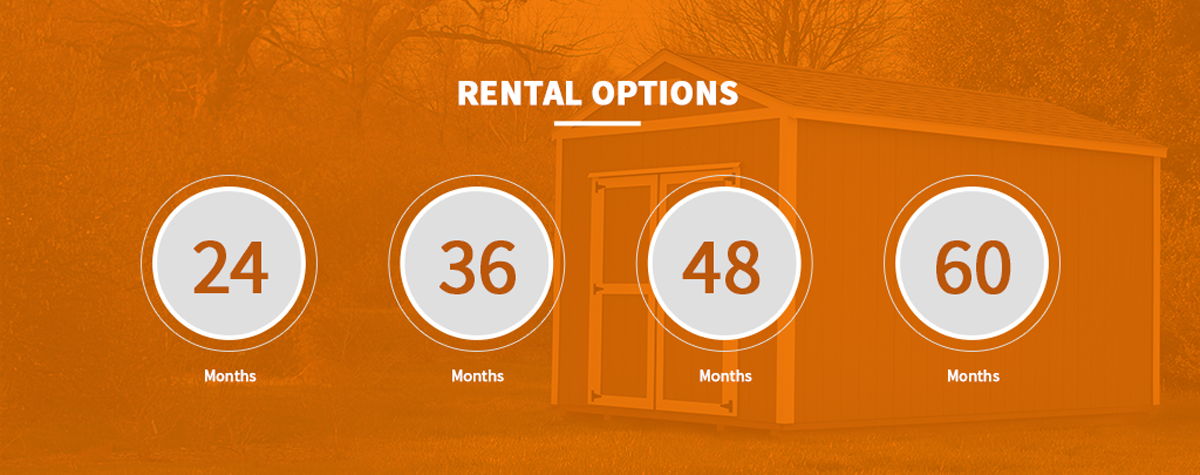 Rent-To-Own Options